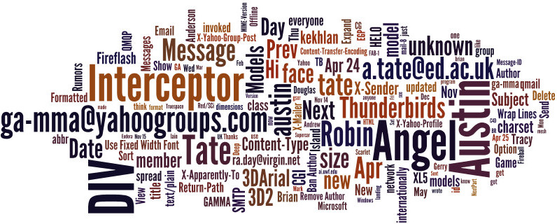 Ga mma virtual ethnography initial analysis to create initial wordle keyword tag diagram ccuart Images