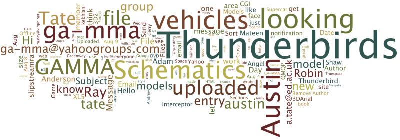 Ga mma virtual ethnography wordle keyword tag diagram ccuart Image collections